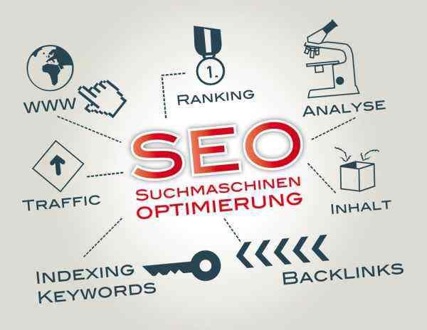 搜索引擎自然排名为什么这么受企业欢迎?